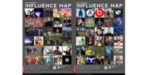 affiche Influence Map